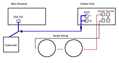aura bass shaker pros moe s home theater below is the wiring diagram showing how they are wired up this diagram only shows one channel which drives two bass shakers i have both channels active